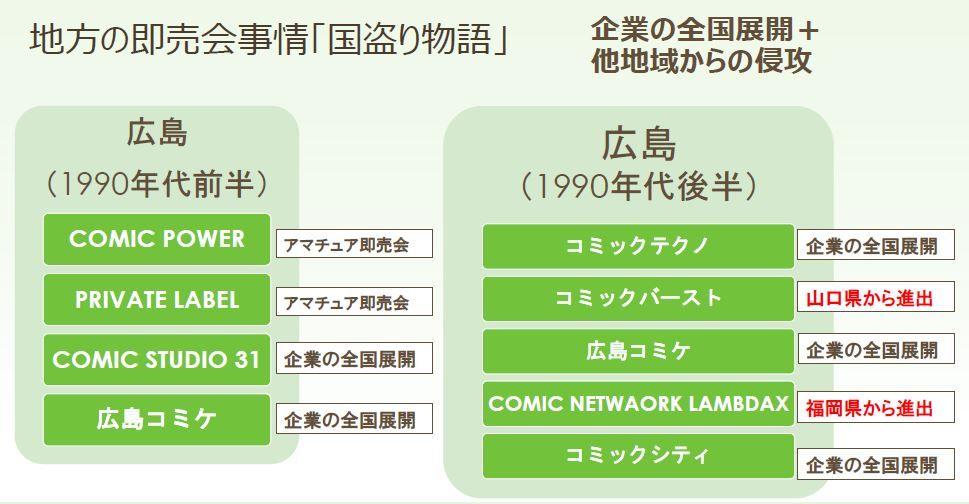 doujinhistory_presen_02
