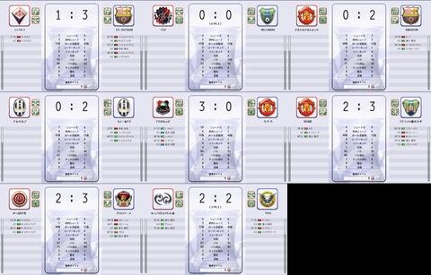 21 レッドカップ決勝