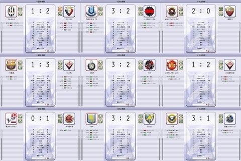20 レッドカップチーム一覧結果