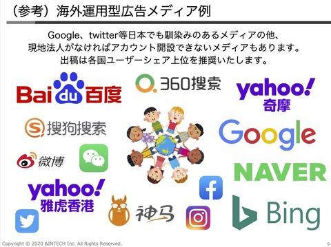 海外運用型広告メディア例