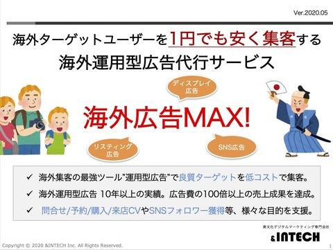 海外運用型広告代行サービス海外広告MAX!