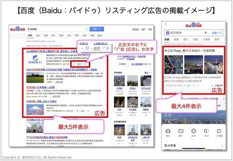 百度(Baidu)リスティング広告掲載イメージ