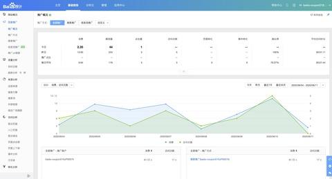 百度Baiduバイドゥアクセス解析ツール百度統計