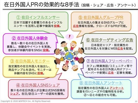 在日外国人PRの効果的な8手法