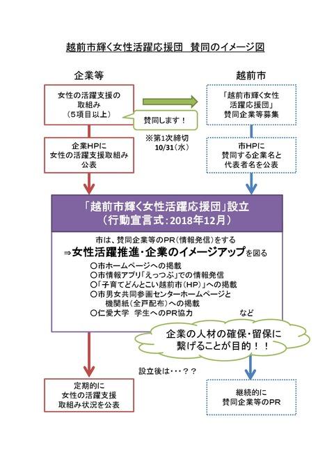 イメージ図-001