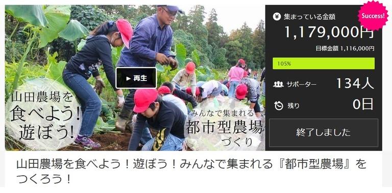 山田農場 クラウドファンディング目標額達成!