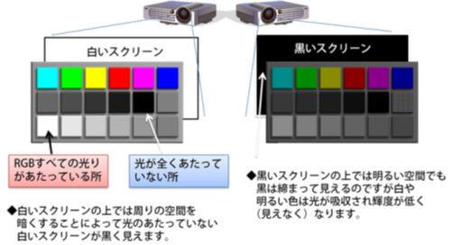 ICS_画像形成_色彩混合_7