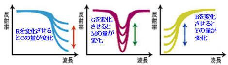 Fig1_2_2_7b