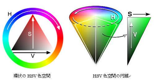 ICS_画像表現_色差_2