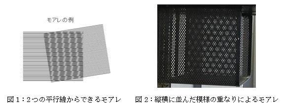 ICS_画像問題_4テーマ_2d_new