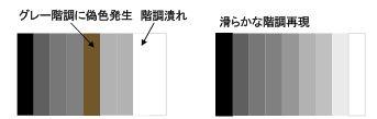 ICS_色調整_グレースケール_3