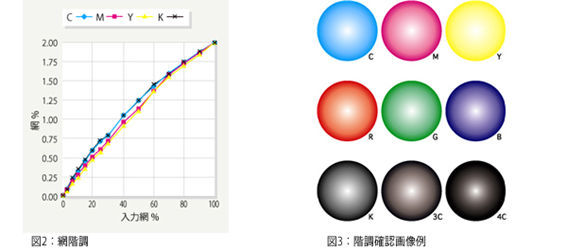 ICS_画像形成_反射濃度式_1d_new