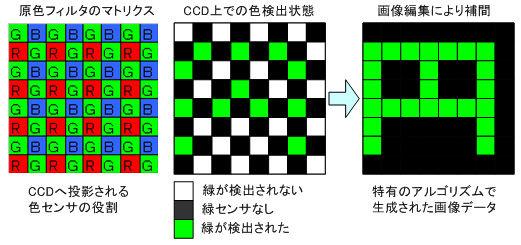 ICS_イメージ創造_理論_概念_11b_new