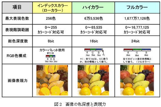 181224_画像形成_減法混色_色混合_2_new