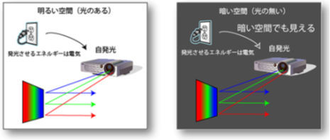 ICS_画像形成_色彩混合_4