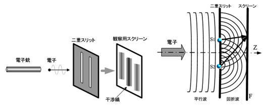 Fig1_1_2_13