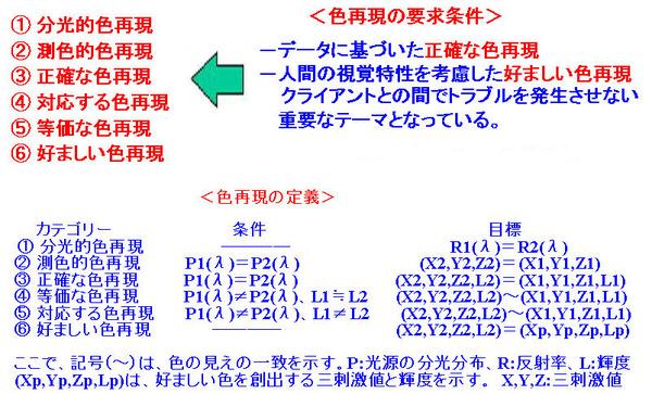 CMS_基礎_21_色再現_new