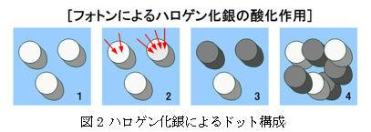 ICS_画像形成_映像_アナログ_デジタル_比較_2_new
