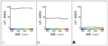 ICS_光_電磁波_波動_1f_new