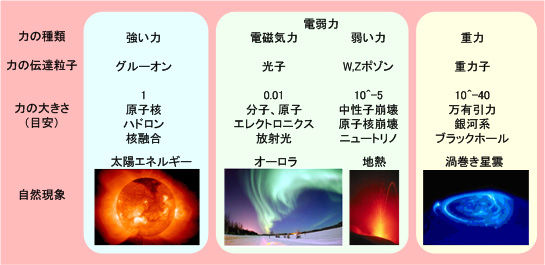 ICS_光_4種_力_1a_new