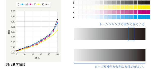 ICS_画像形成_反射濃度式_1c_new
