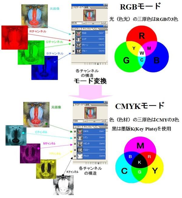 ICS_画像形成_構造_RGB_CMYK_変換モ-ド_new