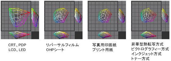 ICS_画像変換_色域圧縮_マッピング_new