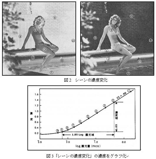 ICS_画像形成_フィルム_カラー_三原色_色構成_2