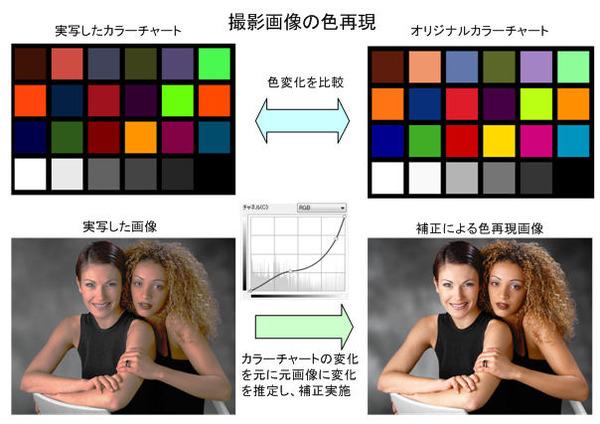 ICS_イメージ創造_理論_概念_12b_new