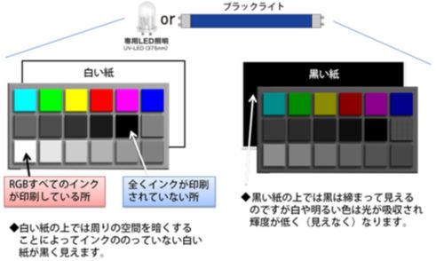 ICS_画像形成_色彩混合_8