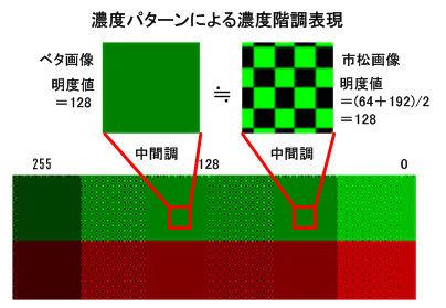 ICS_画像表現_階調_濃度_1_new