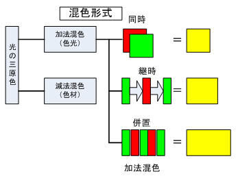 Fig1_2_2_6