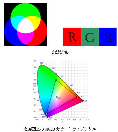 Fig1_2_1_1