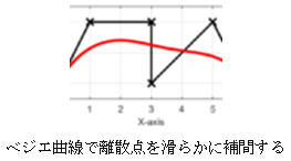 Fig1_2_8_9