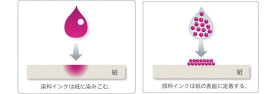 ICS_画像形成_表現方法_2a_new