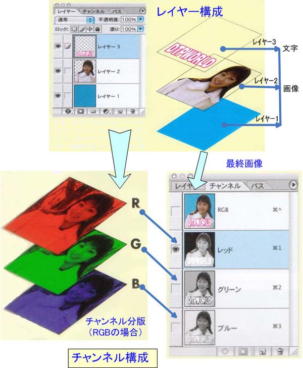 ICS_色管理_チャンネル_レイヤー_RGB_new