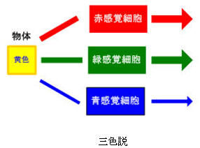 Fig1_2_6_7