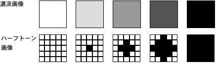 ICS_画像変換_疑似階調_ディザ_パターン_1c_rev