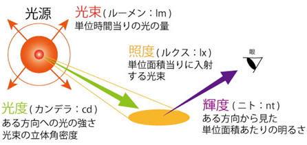 ICS_光_スペクトル_物体色_5_new