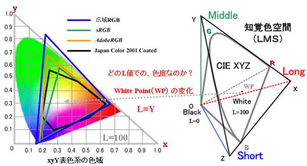 ICS_色空間_3_new