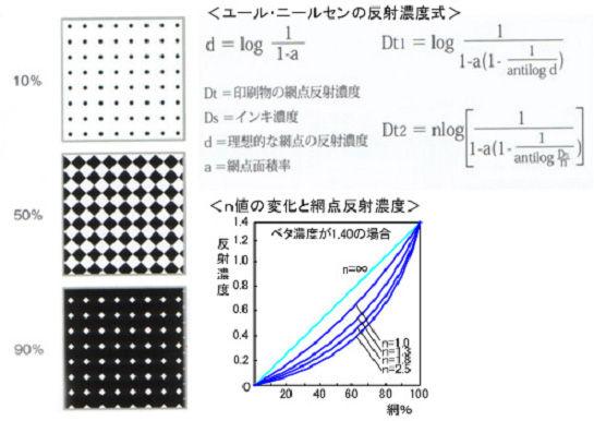 ICS_画像形成_反射濃度式_1a_new