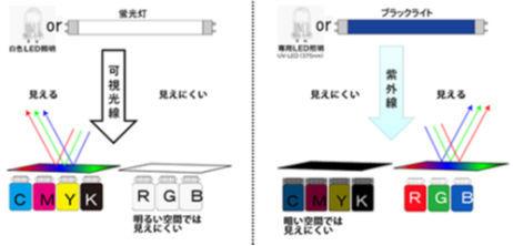 ICS_画像形成_色彩混合_6
