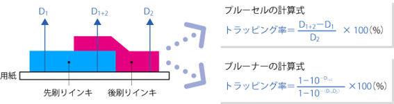 ICS_画像形成_反射濃度式_1i_new