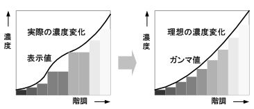 ICS_色調整_グレースケール_ガンマ_2_new