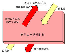 Fig1_2_6_13