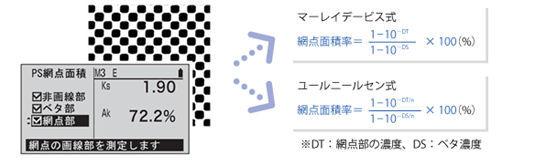 ICS_画像形成_反射濃度式_1b_new