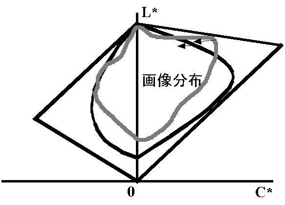 ICS_RI_圧縮程度_4_new