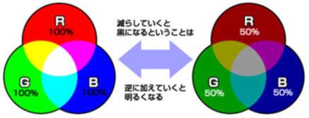 ICS_画像形成_色彩混合_3