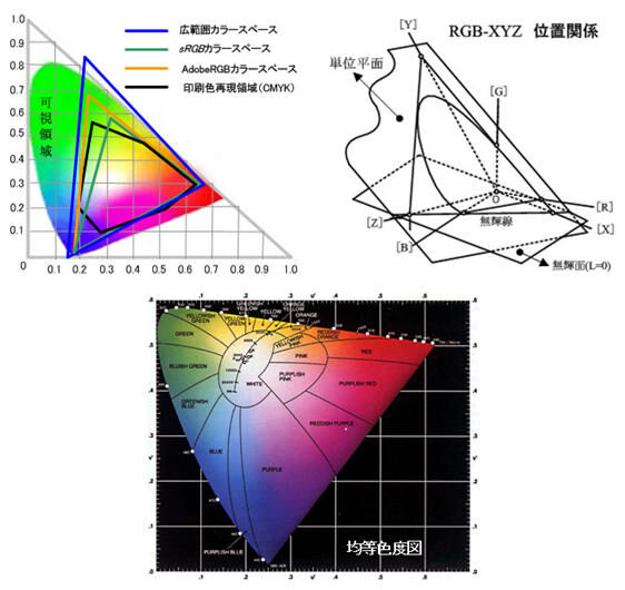 Fig1_2_8_2