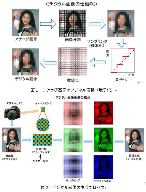 190107_画像形成_デジタル技術_1_new